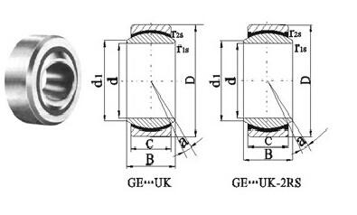 GE ... UK-2RS