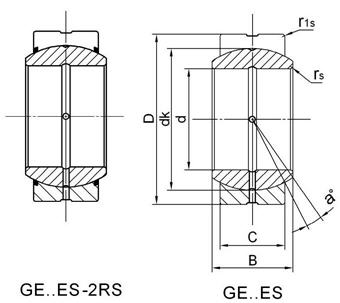 GE..ES-2RS Series