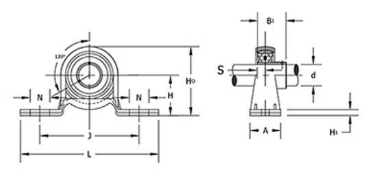 SAPP Series - tensor excêntrico tipo de coleira