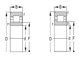 Rolamentos de rolos cilíndricos