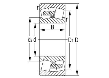 Rolamento de rolo esférico