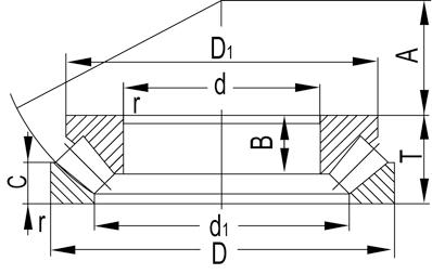 Rolamento de rolo Thrust